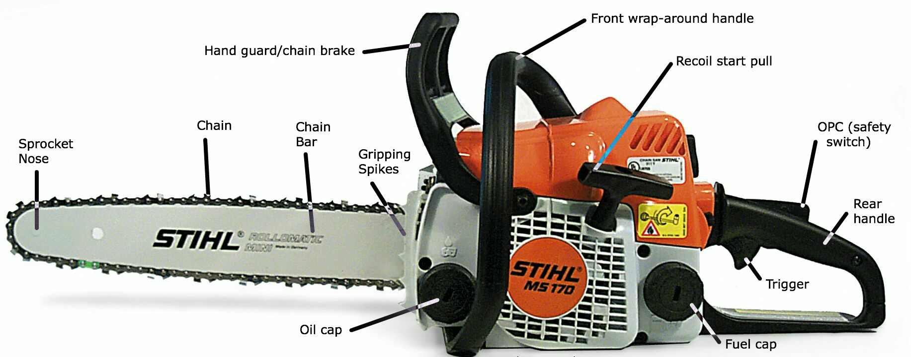 A pictorial guide to the main features of a chainsaw mowdirect some chainsaws offer tool less chain tensioning this is usually carried out with a knob as in the image below keyboard keysfo Images